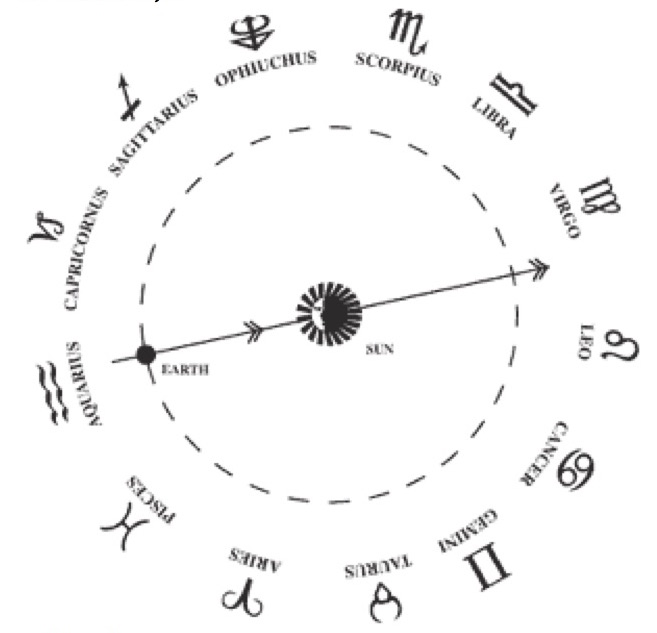 So You Think You Know Your Zodiac Sign? NASA Blog Posts There Is An Extra Sign That Has The Astrology World Upside Down